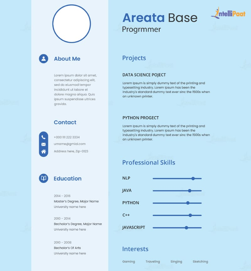 Data Science Resume of a Fresher
